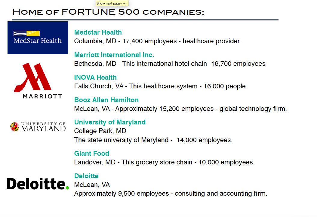 The Griffin - Fortune 500 companies 2