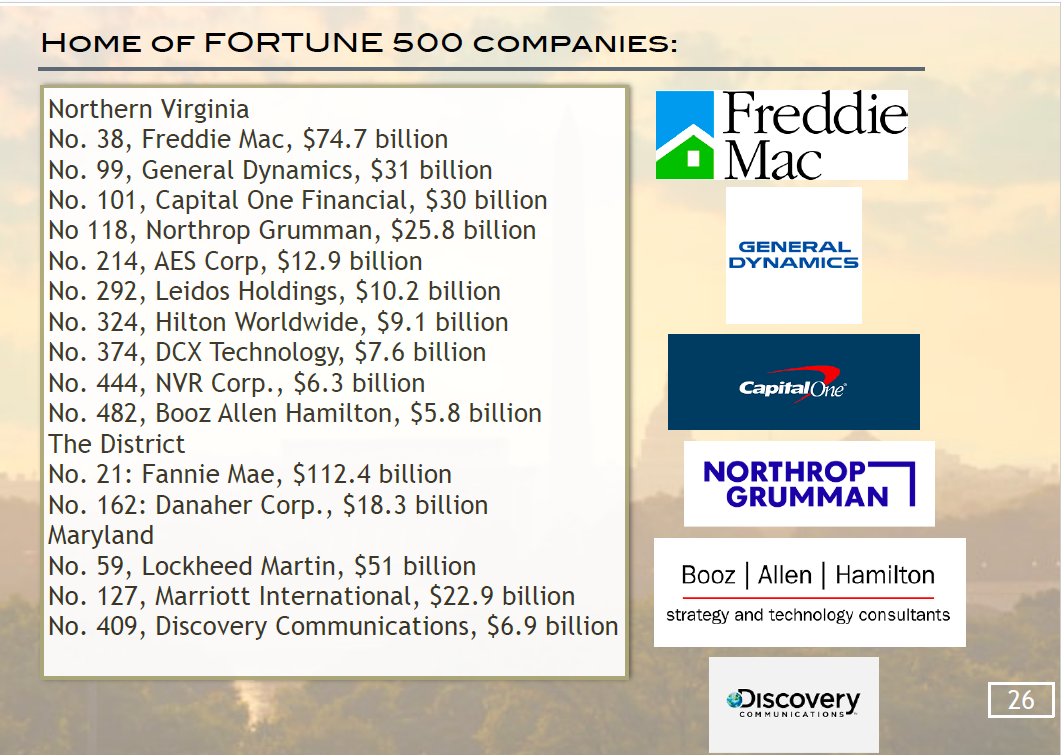 The Griffin - Fortune 500 companies